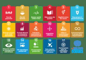 Tableau des objectifs de développement durable